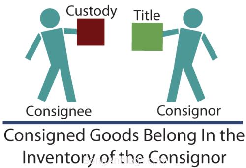 Consignee là người nhận hàng