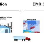 DEM và DET là gì Demurrage / Detention