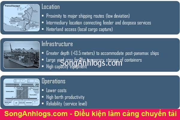 Điều kiện xây dựng cảng chuyển tải