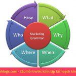 Đặt câu hỏi kiểm tra bản thân trước khi lập kế hoạch kinh doanh
