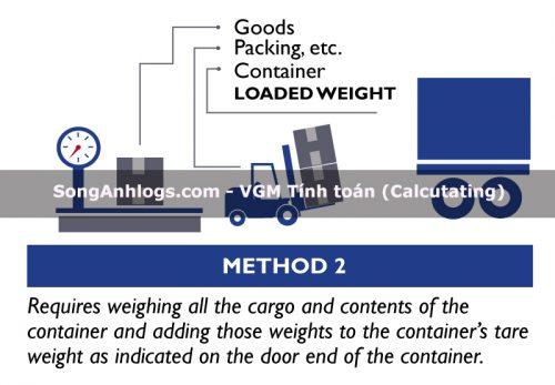 Phương pháp tính toán ( calculating) cho VGM