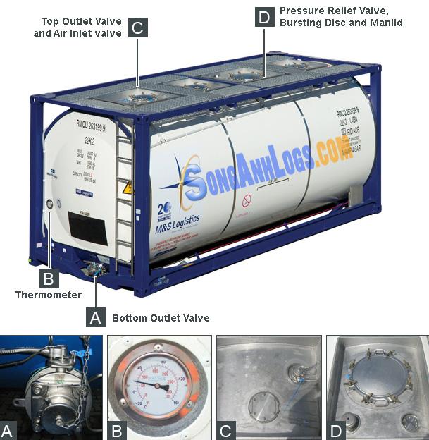 Container Bồn Tank
