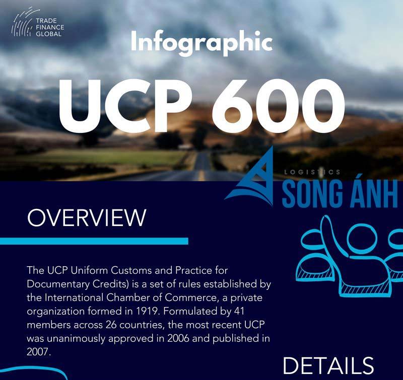 UCP 600 là Quy tắc và Thực hành thống nhất Tín dụng chứng từ