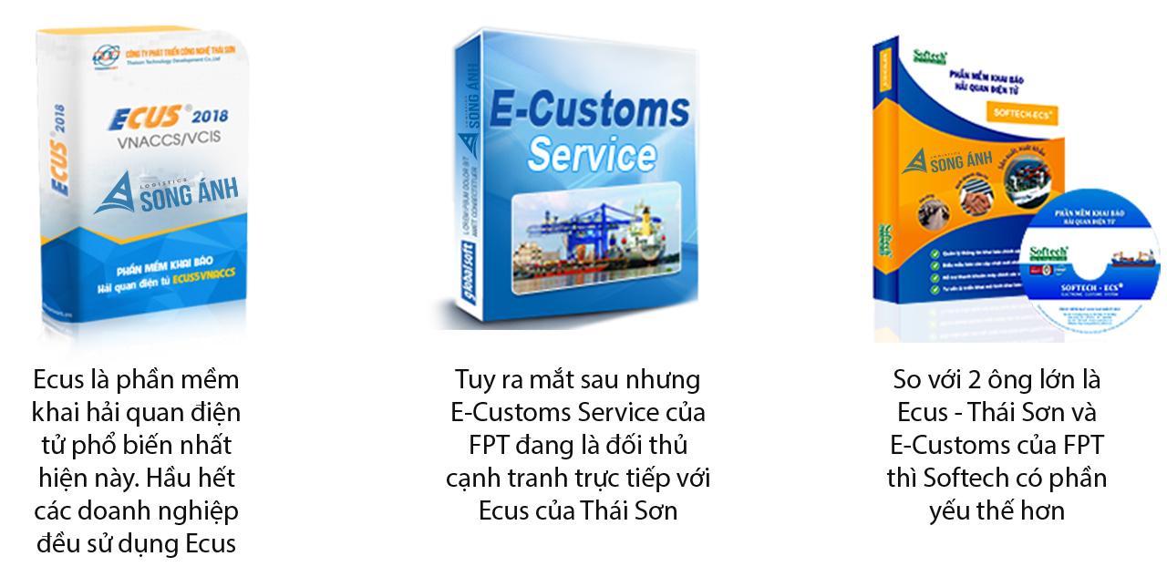 Phần Mềm Khai Hải Quan Điện Tử Phổ Biến Tại Việt Nam