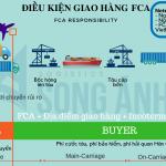 Điều kiện giao hàng FCA